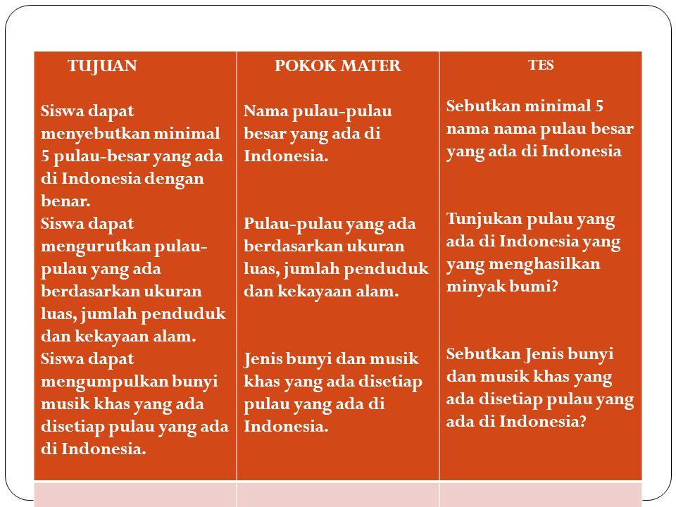 TUJUAN Siswa dapat menyebutkan minimal 5 pulau-besar yang ada di Indonesia dengan benar.