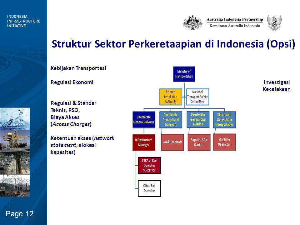 Page 12 Struktur Sektor Perkeretaapian di Indonesia (Opsi) Kebijakan Transportasi Regulasi Ekonomi Investigasi Kecelakaan Regulasi & Standar Teknis, P