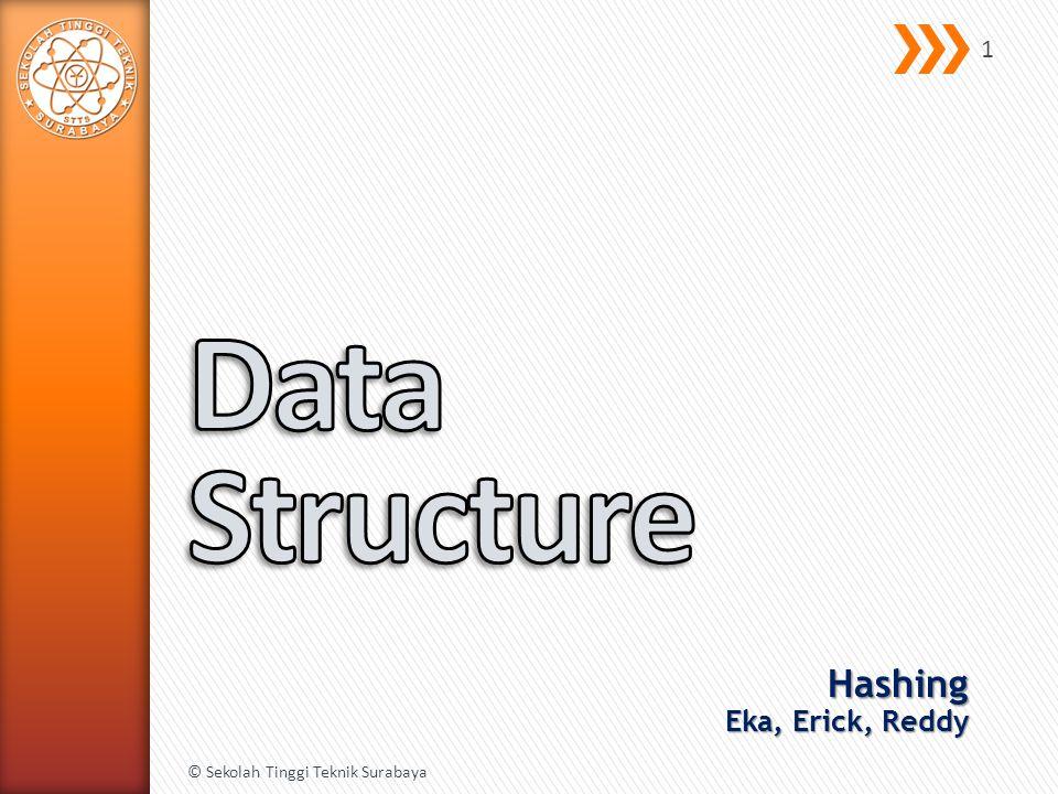 2 Collection SetList Dictionary Stack Queue Linked List HashSet SortedSet Menampung seluruh jenis data IndexUnik Associative