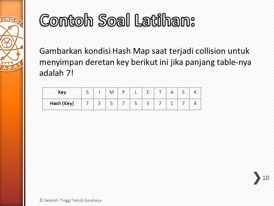 Gambarkan kondisi Hash Map saat terjadi collision untuk menyimpan deretan key berikut ini jika panjang table-nya adalah 7.