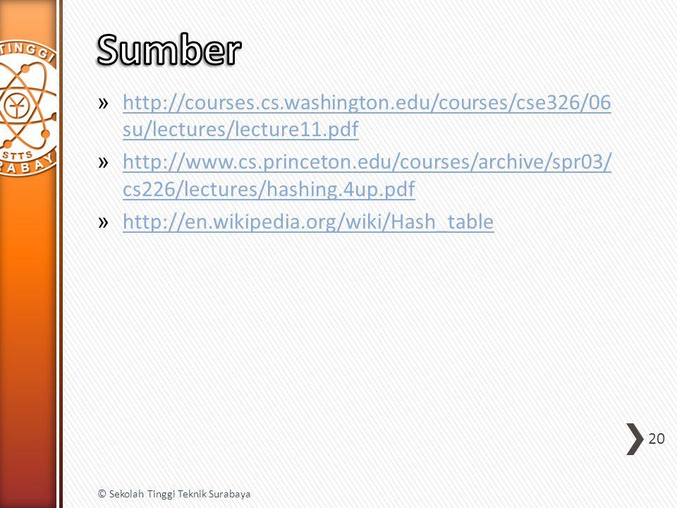 » http://courses.cs.washington.edu/courses/cse326/06 su/lectures/lecture11.pdf http://courses.cs.washington.edu/courses/cse326/06 su/lectures/lecture11.pdf » http://www.cs.princeton.edu/courses/archive/spr03/ cs226/lectures/hashing.4up.pdf http://www.cs.princeton.edu/courses/archive/spr03/ cs226/lectures/hashing.4up.pdf » http://en.wikipedia.org/wiki/Hash_table http://en.wikipedia.org/wiki/Hash_table 20 © Sekolah Tinggi Teknik Surabaya
