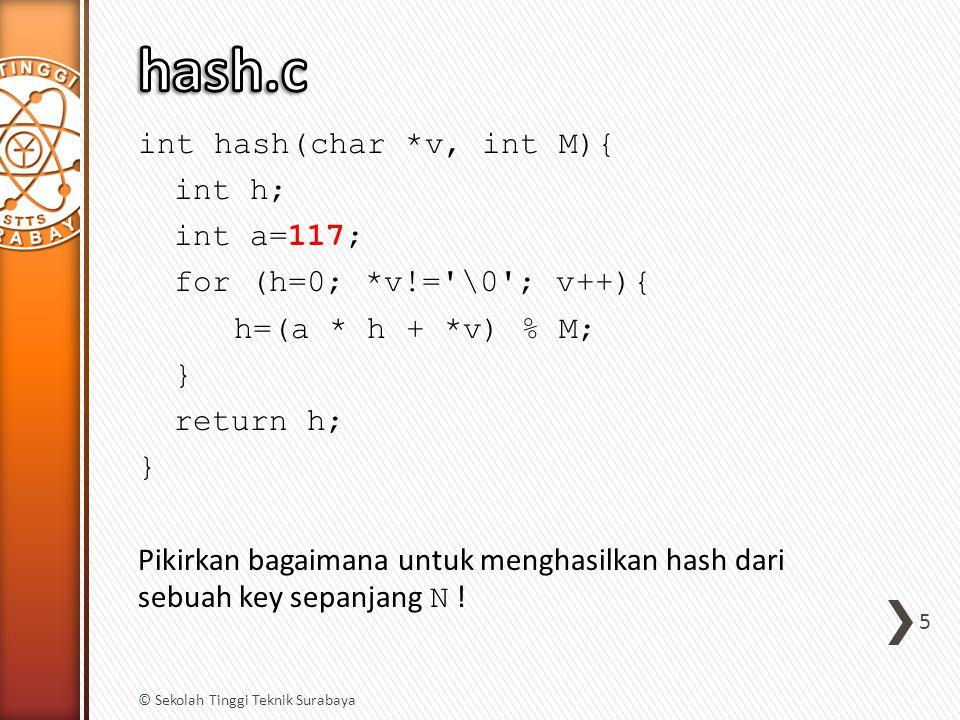 int hash(char *v, int M){ int h; int a=117; for (h=0; *v!= \0 ; v++){ h=(a * h + *v) % M; } return h; } Pikirkan bagaimana untuk menghasilkan hash dari sebuah key sepanjang N .