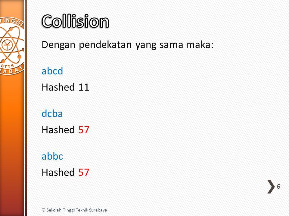 » Separate Chaining M jauh lebih kecil dari N ~N/M keys per table position Letakan key yang bertabrakan dalam list Perlu melakukan pencarian » Open Addressing (linear probing, double hashing) M jauh lebih besar dari N Banyak slot kosong Ketika key yang baru bertabrakan, temukan slot kosong Complex collision patterns 7 © Sekolah Tinggi Teknik Surabaya