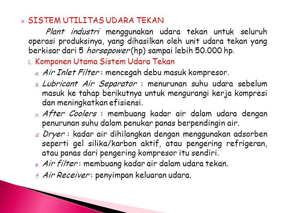  SISTEM UTILITAS UDARA TEKAN Plant industri menggunakan udara tekan untuk seluruh operasi produksinya, yang dihasilkan oleh unit udara tekan yang ber