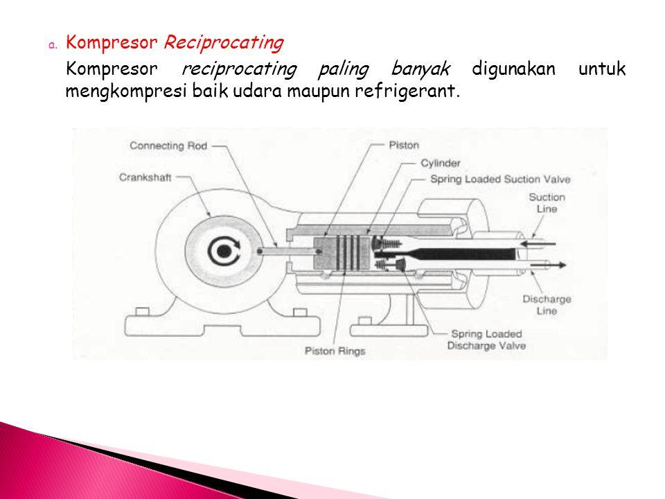 a. Kompresor Reciprocating Kompresor reciprocating paling banyak digunakan untuk mengkompresi baik udara maupun refrigerant.