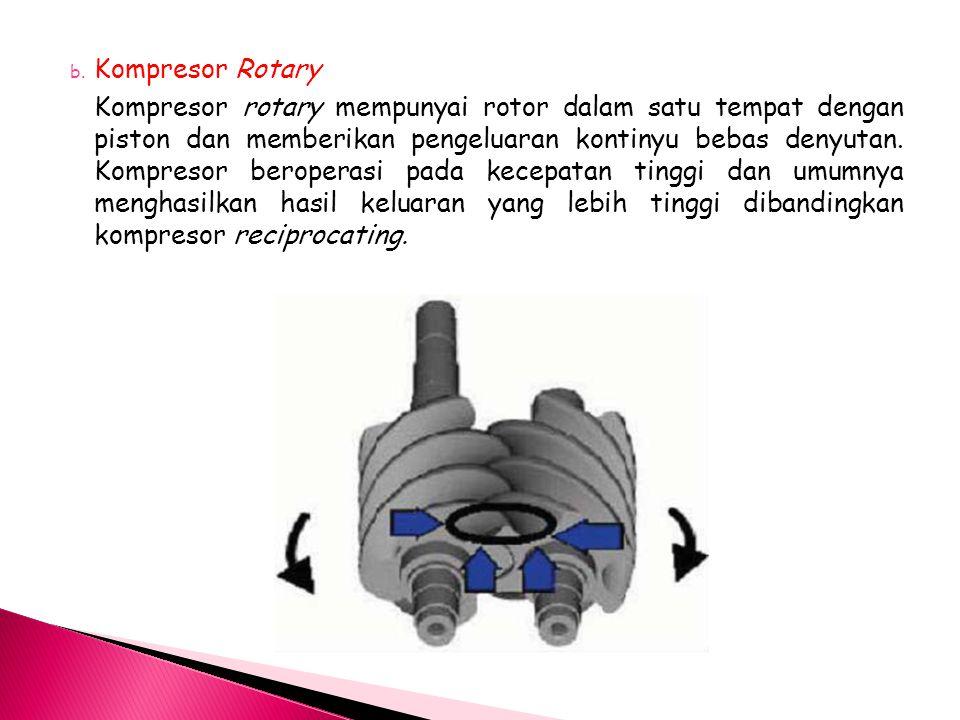 b. Kompresor Rotary Kompresor rotary mempunyai rotor dalam satu tempat dengan piston dan memberikan pengeluaran kontinyu bebas denyutan. Kompresor ber