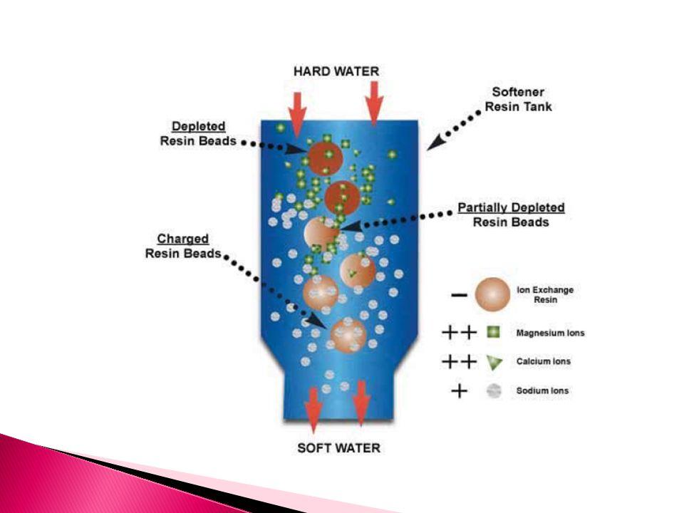 Resin yang biasa digunakan adl resin sintetik jenis sulfonat stirena-divinilbenzena.