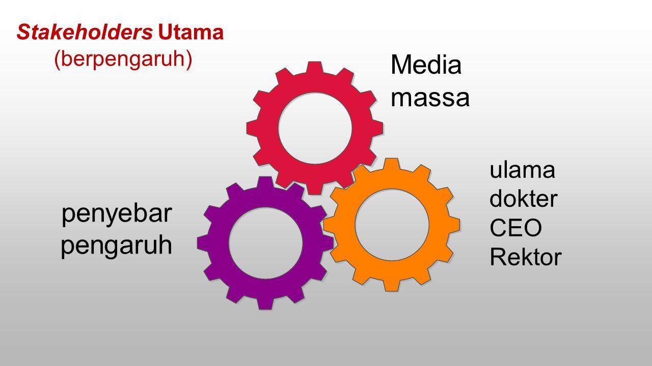 Stakeholders Utama (berpengaruh) Media massa ulama dokter CEO Rektor penyebar pengaruh