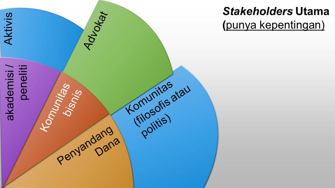 Stakeholders Utama (punya kepentingan) Aktivis Komunitas (filosofis atau politis) Advokat Penyandang Dana Komunitas bisnis akademisi / peneliti