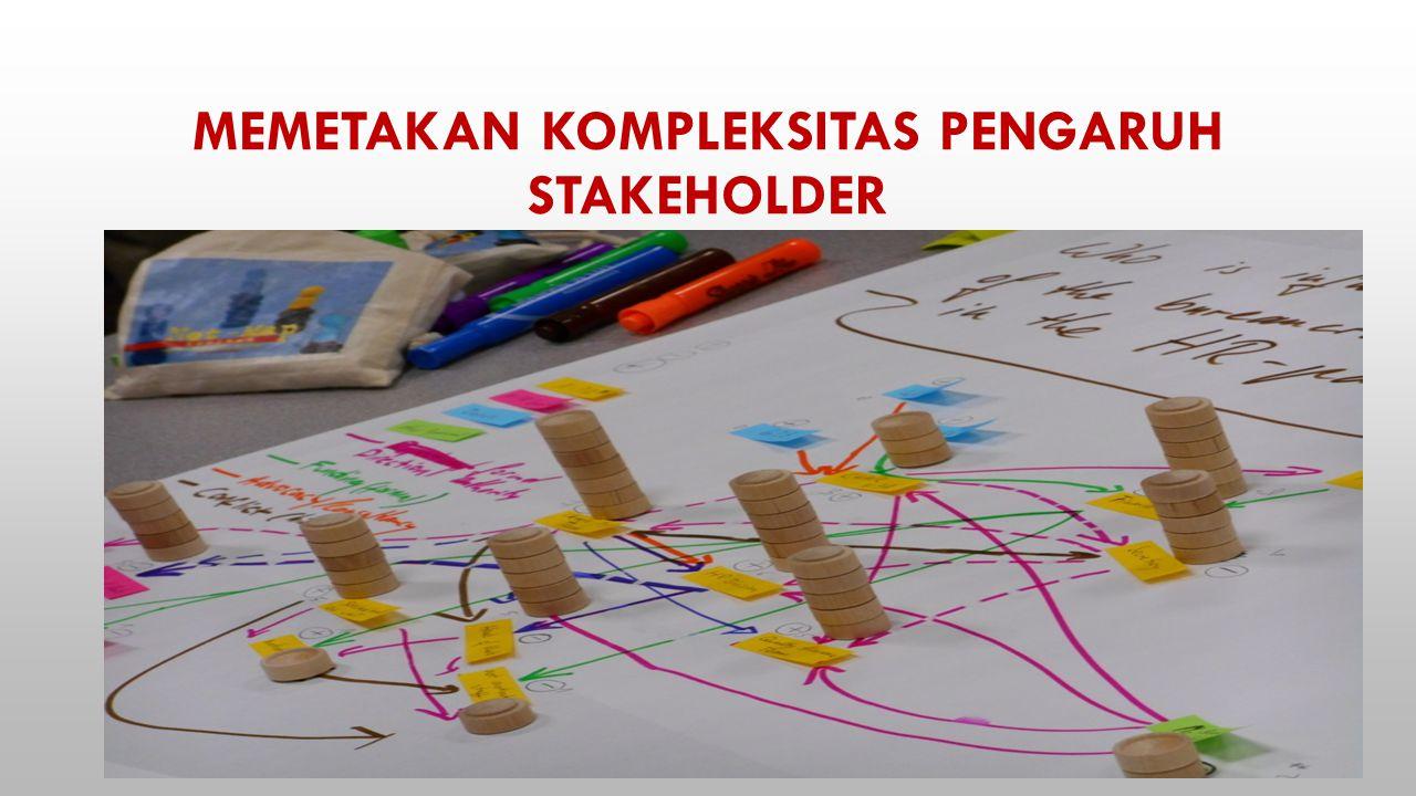 MEMETAKAN KOMPLEKSITAS PENGARUH STAKEHOLDER NET MAP