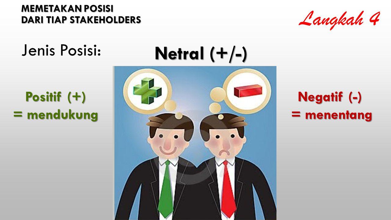 MEMETAKAN POSISI DARI TIAP STAKEHOLDERS Langkah 4 Netral (+/-) Positif (+) = mendukung Negatif (-) = menentang Jenis Posisi: