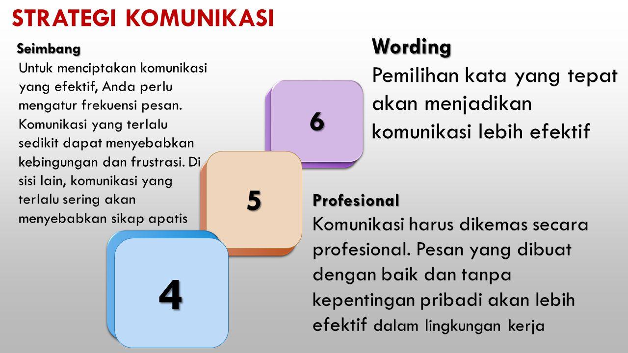 66 5 4 Seimbang Untuk menciptakan komunikasi yang efektif, Anda perlu mengatur frekuensi pesan.