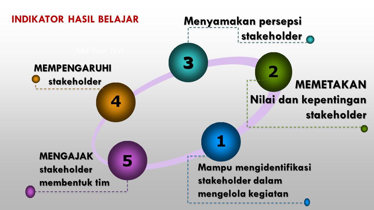 INDIKATOR HASIL BELAJAR Add Your Text 44 3 3 2 1 5 Mampu mengidentifikasi stakeholder dalam mengelola kegiatan MEMETAKAN Nilai dan kepentingan stakeholder Menyamakan persepsi stakeholder MEMPENGARUHIstakeholder MENGAJAKstakeholder membentuk tim