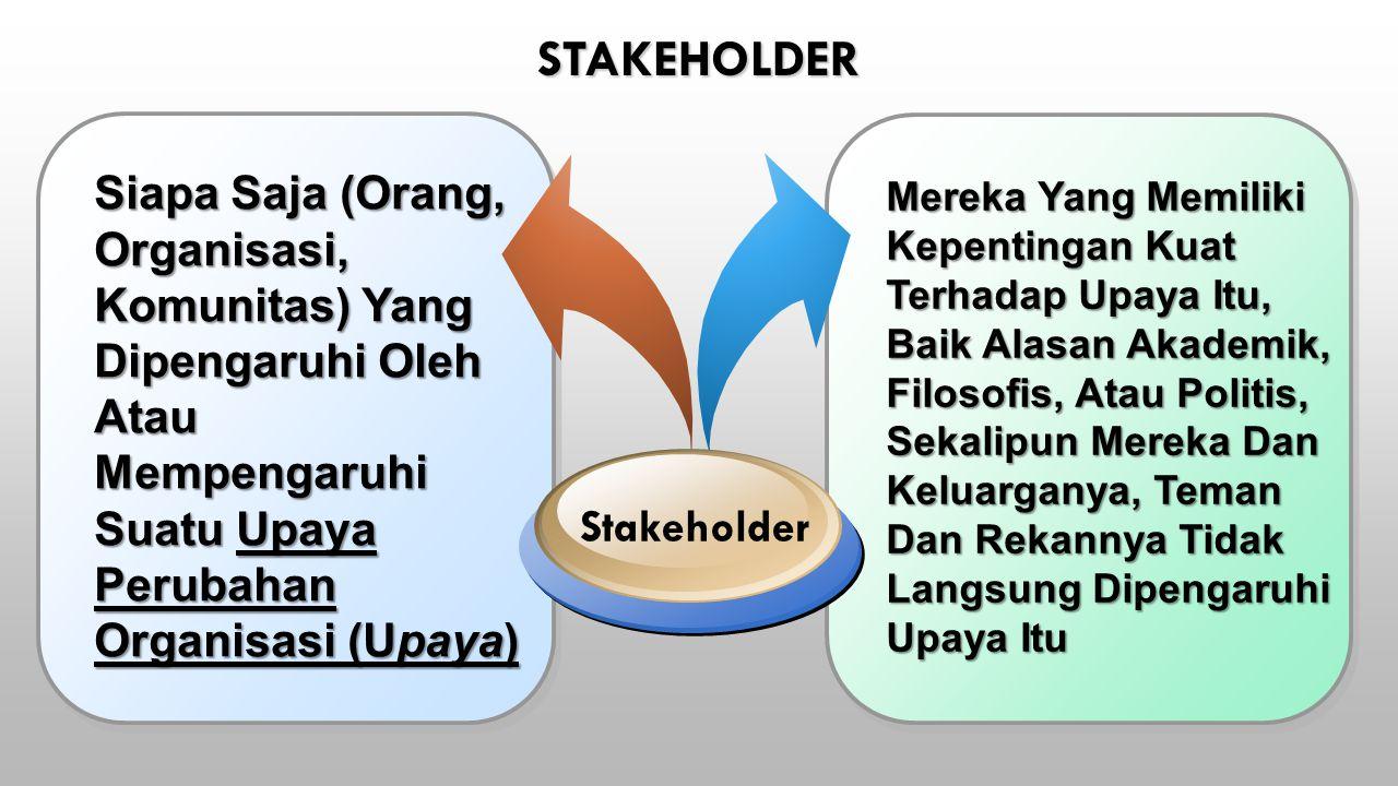 STAKEHOLDER Mereka Yang Memiliki Kepentingan Kuat Terhadap Upaya Itu, Baik Alasan Akademik, Filosofis, Atau Politis, Sekalipun Mereka Dan Keluarganya, Teman Dan Rekannya Tidak Langsung Dipengaruhi Upaya Itu Siapa Saja (Orang, Organisasi, Komunitas) Yang Dipengaruhi Oleh Atau Mempengaruhi Suatu Upaya Perubahan Organisasi (Upaya) Stakeholder