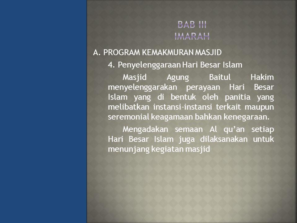 A.PROGRAM KEMAKMURAN MASJID 4.