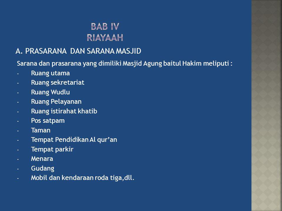 A. PRASARANA DAN SARANA MASJID Sarana dan prasarana yang dimiliki Masjid Agung baitul Hakim meliputi : - Ruang utama - Ruang sekretariat - Ruang Wudlu