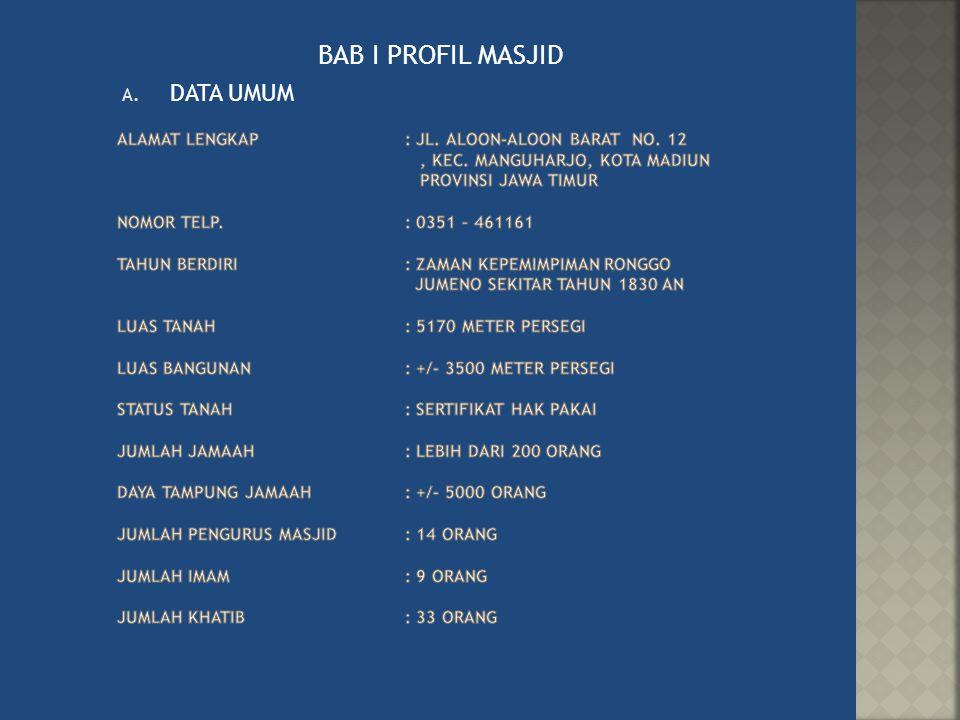 A.PROGRAM KEMAKMURAN MASJID 5.