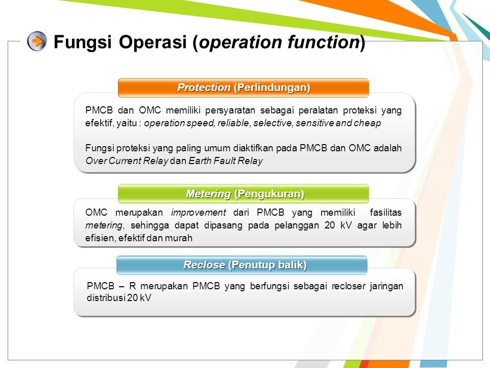 Fungsi Operasi (operation function) Protection (Perlindungan) Metering (Pengukuran) Reclose (Penutup balik) OMC merupakan improvement dari PMCB yang memiliki fasilitas metering, sehingga dapat dipasang pada pelanggan 20 kV agar lebih efisien, efektif dan murah PMCB dan OMC memiliki persyaratan sebagai peralatan proteksi yang efektif, yaitu : operation speed, reliable, selective, sensitive and cheap Fungsi proteksi yang paling umum diaktifkan pada PMCB dan OMC adalah Over Current Relay dan Earth Fault Relay PMCB – R merupakan PMCB yang berfungsi sebagai recloser jaringan distribusi 20 kV
