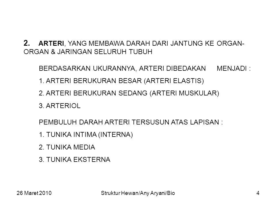26 Maret 2010Struktur Hewan/Any Aryani/Bio4 2.