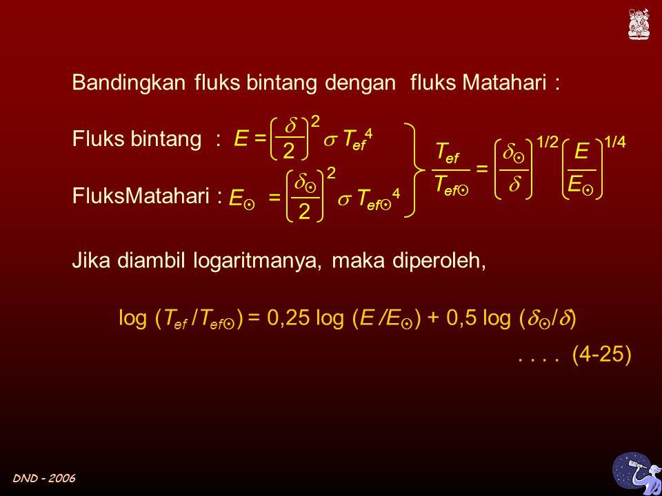 DND - 2006 Bandingkan fluks bintang dengan fluks Matahari : E =  T ef 4  2 2   1/2 E EE 1/4 T ef T ef  = Jika diambil logaritmanya, maka diperoleh, log (T ef /T ef  ) = 0,25 log (E /E  ) + 0,5 log (   /  )....