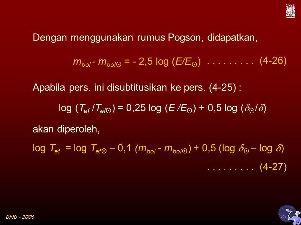 DND - 2006 Dengan menggunakan rumus Pogson, didapatkan, m bol - m bol  = - 2,5 log (E/E  ) log (T ef /T ef  ) = 0,25 log (E /E  ) + 0,5 log (   /  ) Apabila pers.