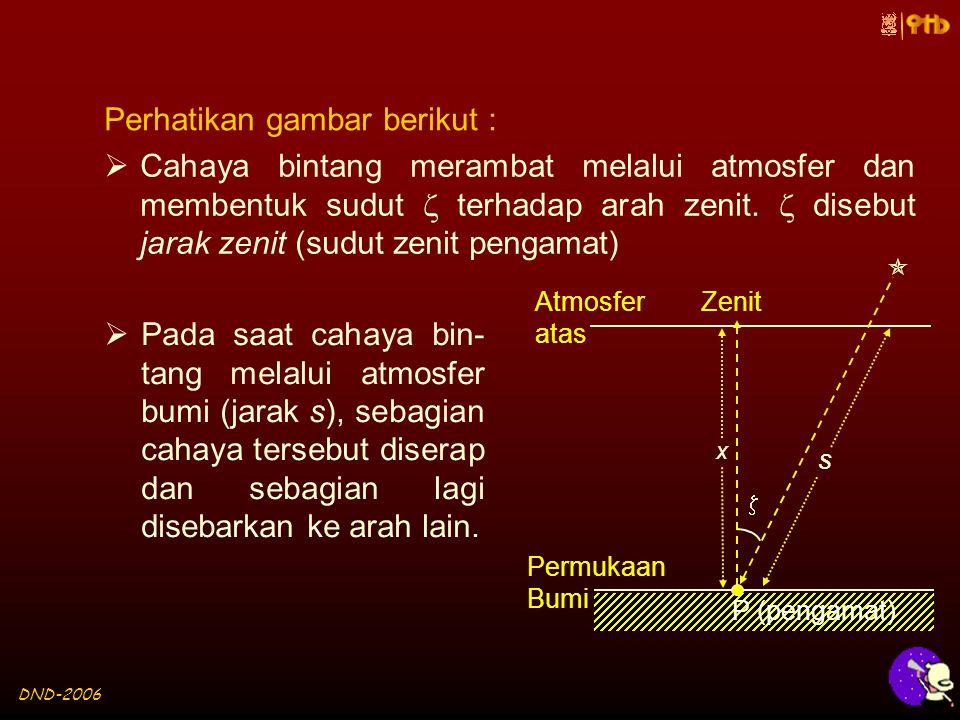 DND-2006  Perhatikan gambar berikut : ZenitAtmosfer atas Permukaan Bumi P (pengamat)   Cahaya bintang merambat melalui atmosfer dan membentuk sudut  terhadap arah zenit.