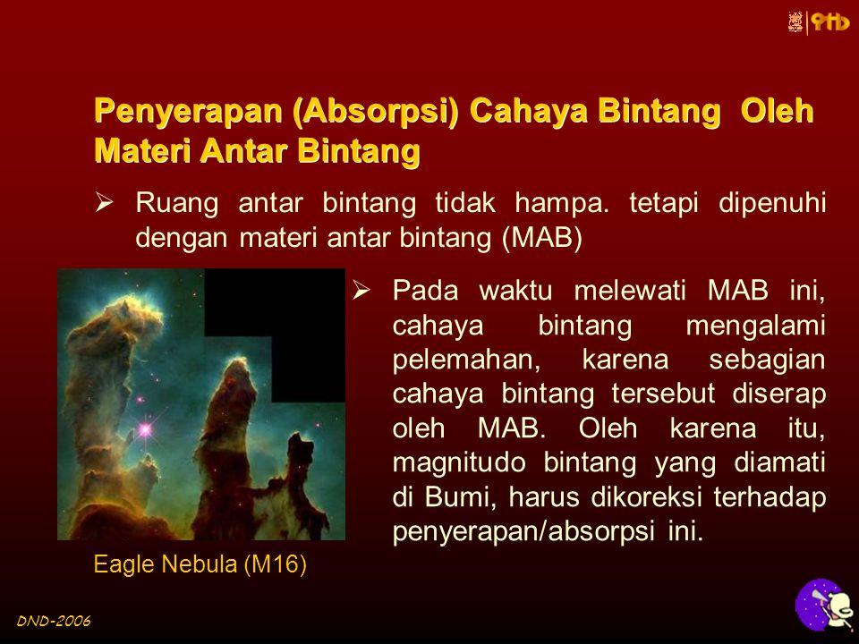 DND-2006 Penyerapan (Absorpsi) Cahaya Bintang Oleh Materi Antar Bintang  Ruang antar bintang tidak hampa.
