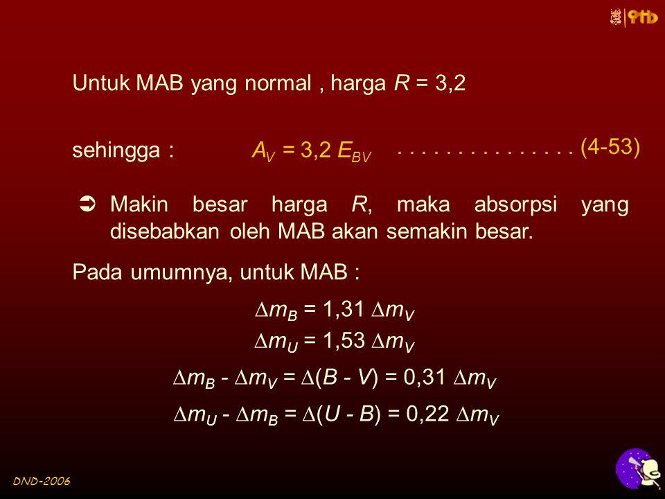 DND-2006 Untuk MAB yang normal, harga R = 3,2  Makin besar harga R, maka absorpsi yang disebabkan oleh MAB akan semakin besar.
