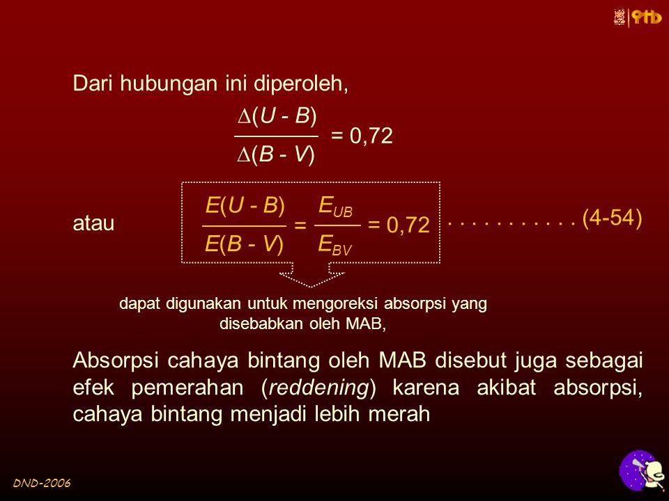 DND-2006 Dari hubungan ini diperoleh,  (B - V)  (U - B) = 0,72 E(B - V) E(U - B) = 0,72 E BV E UB = atau...........