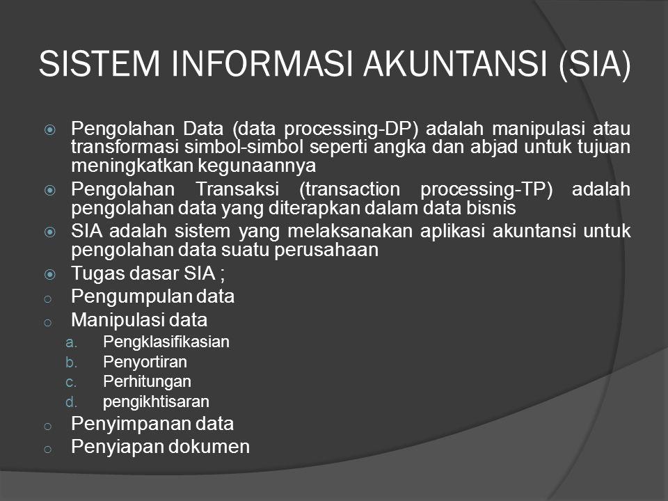 SISTEM INFORMASI AKUNTANSI (SIA)  Pengolahan Data (data processing-DP) adalah manipulasi atau transformasi simbol-simbol seperti angka dan abjad untu
