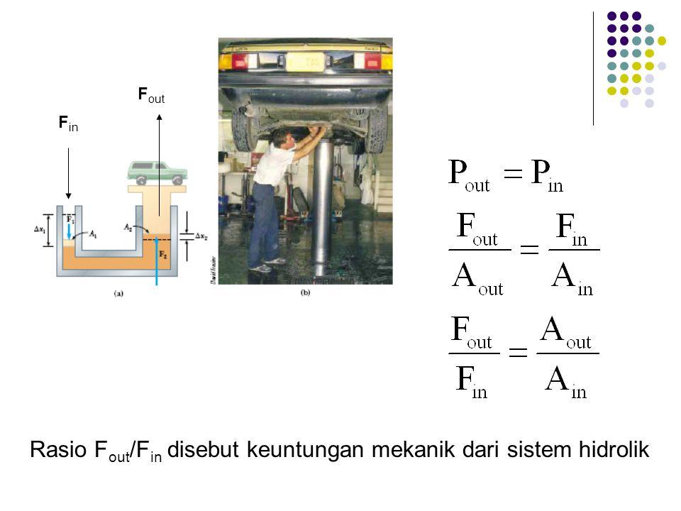 F in F out Rasio F out /F in disebut keuntungan mekanik dari sistem hidrolik
