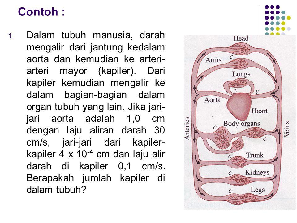 Contoh : 1. Dalam tubuh manusia, darah mengalir dari jantung kedalam aorta dan kemudian ke arteri- arteri mayor (kapiler). Dari kapiler kemudian menga