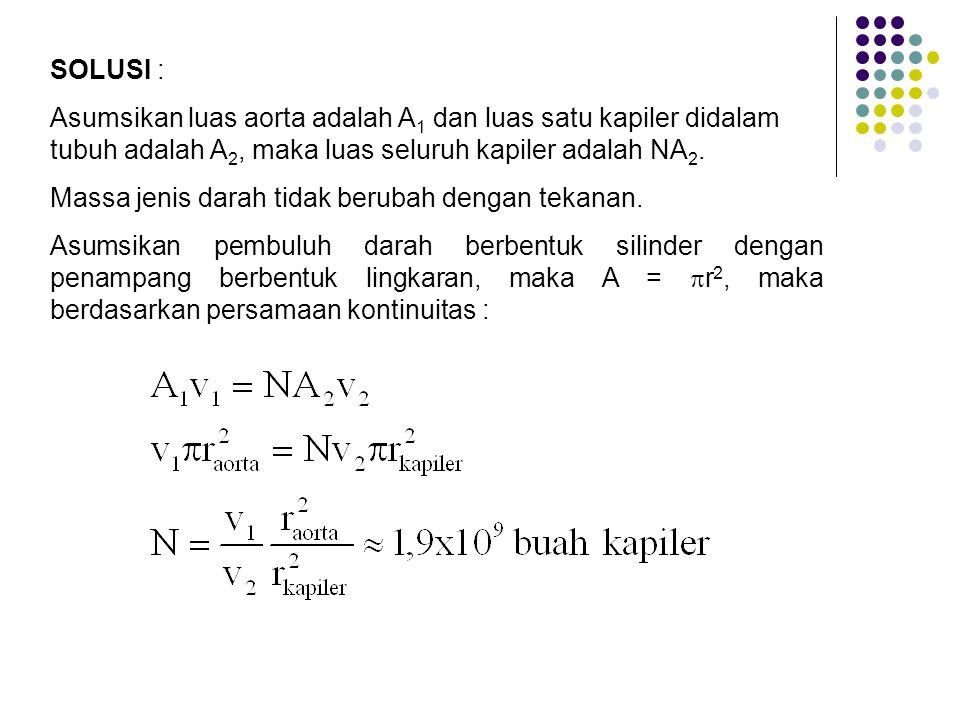 SOLUSI : Asumsikan luas aorta adalah A 1 dan luas satu kapiler didalam tubuh adalah A 2, maka luas seluruh kapiler adalah NA 2.