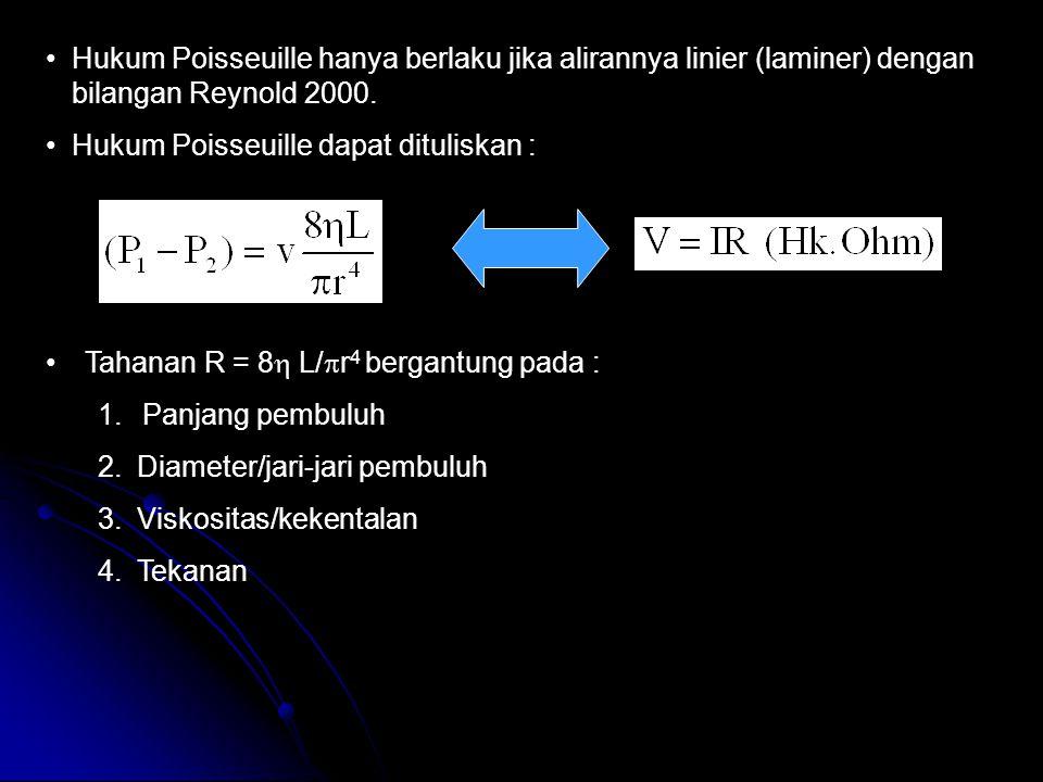 Hukum Poisseuille hanya berlaku jika alirannya linier (laminer) dengan bilangan Reynold 2000. Hukum Poisseuille dapat dituliskan : Tahanan R = 8  L/