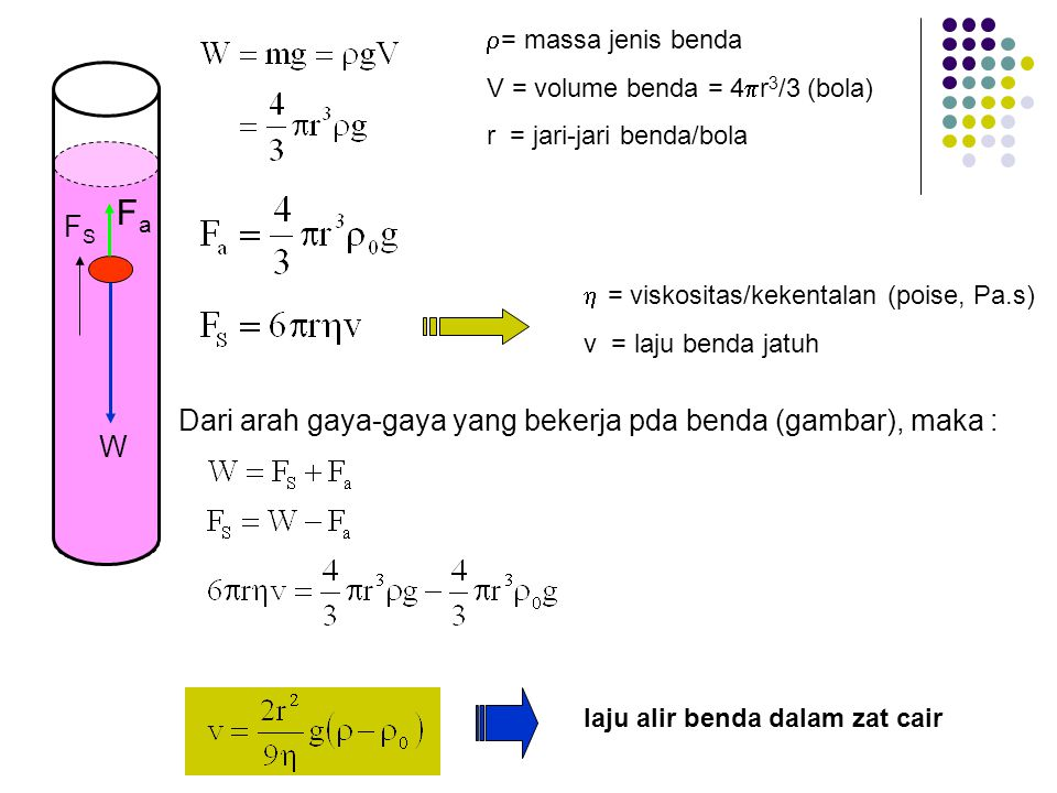 W FaFa FSFS  = massa jenis benda V = volume benda = 4  r 3 /3 (bola) r = jari-jari benda/bola  = viskositas/kekentalan (poise, Pa.s) v = laju benda