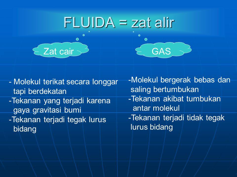 FLUIDA = zat alir Zat cair GAS - Molekul terikat secara longgar tapi berdekatan -Tekanan yang terjadi karena gaya gravitasi bumi -Tekanan terjadi tegak lurus bidang -Molekul bergerak bebas dan saling bertumbukan -Tekanan akibat tumbukan antar molekul -Tekanan terjadi tidak tegak lurus bidang