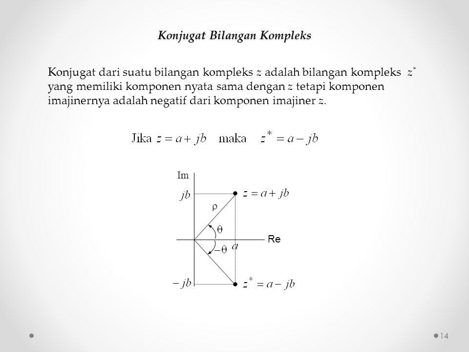 Konjugat Bilangan Kompleks Konjugat dari suatu bilangan kompleks z adalah bilangan kompleks z * yang memiliki komponen nyata sama dengan z tetapi komponen imajinernya adalah negatif dari komponen imajiner z.