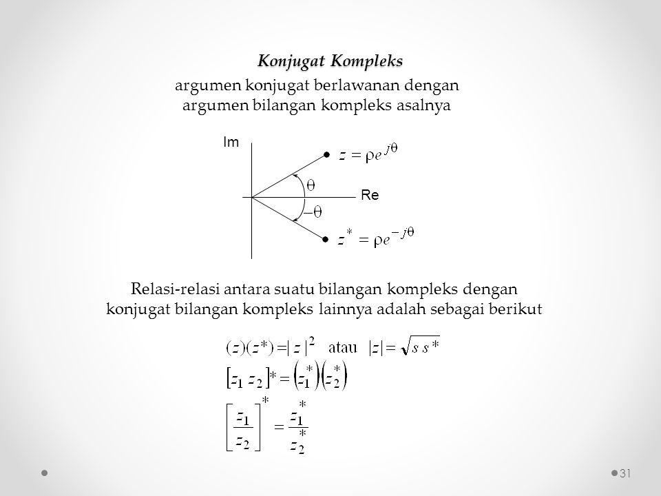 Konjugat Kompleks argumen konjugat berlawanan dengan argumen bilangan kompleks asalnya Re Im Relasi-relasi antara suatu bilangan kompleks dengan konjugat bilangan kompleks lainnya adalah sebagai berikut 31