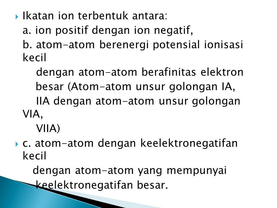  Ikatan ion terbentuk antara: a. ion positif dengan ion negatif, b. atom-atom berenergi potensial ionisasi kecil dengan atom-atom berafinitas elektro