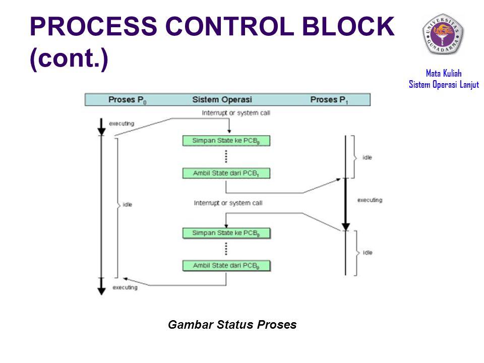 Mata Kuliah Sistem Operasi Lanjut PROCESS CONTROL BLOCK (cont.) Gambar Status Proses