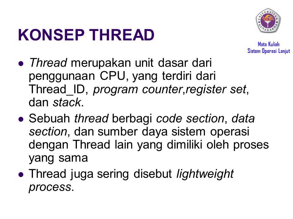 Mata Kuliah Sistem Operasi Lanjut KONSEP THREAD Thread merupakan unit dasar dari penggunaan CPU, yang terdiri dari Thread_ID, program counter,register set, dan stack.