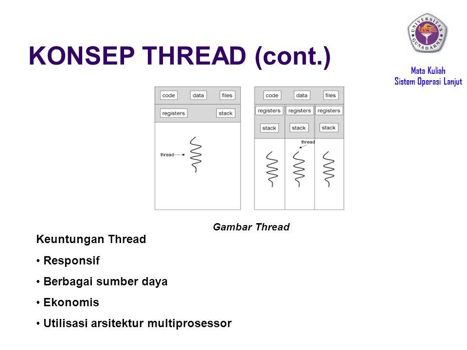 Mata Kuliah Sistem Operasi Lanjut KONSEP THREAD (cont.) Gambar Thread Keuntungan Thread Responsif Berbagai sumber daya Ekonomis Utilisasi arsitektur multiprosessor
