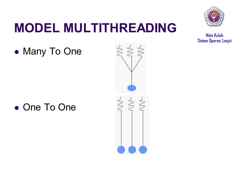 Mata Kuliah Sistem Operasi Lanjut MODEL MULTITHREADING Many To One One To One