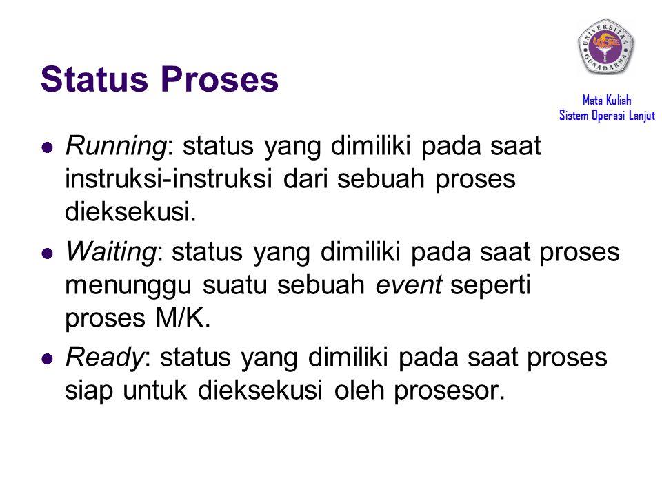 Mata Kuliah Sistem Operasi Lanjut Status Proses Running: status yang dimiliki pada saat instruksi-instruksi dari sebuah proses dieksekusi.