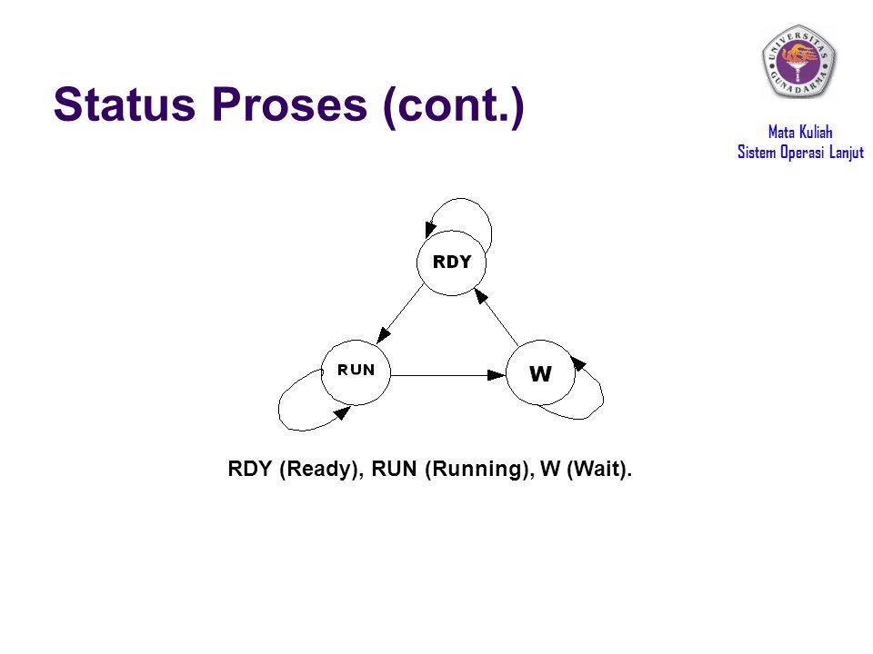 Mata Kuliah Sistem Operasi Lanjut PROCESS CONTROL BLOCK Gambar Process Control Block Setiap proses digambarkan dalam sistem operasi oleh sebuah process control block (PCB) – juga disebut sebuah control block.