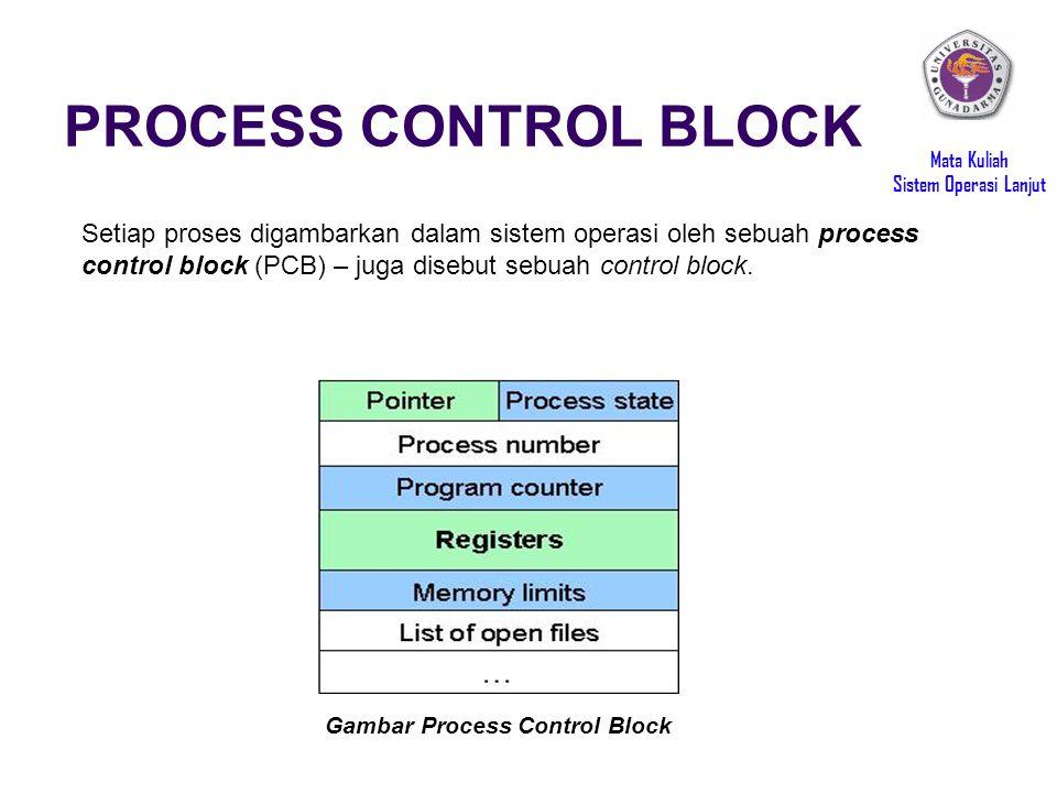 Mata Kuliah Sistem Operasi Lanjut PROCESS CONTROL BLOCK (cont.) PCB berisikan banyak bagian dari informasi yang berhubungan dengan sebuah proses yang spesifik, termasuk hal-hal di bawah ini:  Status Proses  Program counter  CPU Register  Informasi Manajemen Memori  Informasi pencatatan