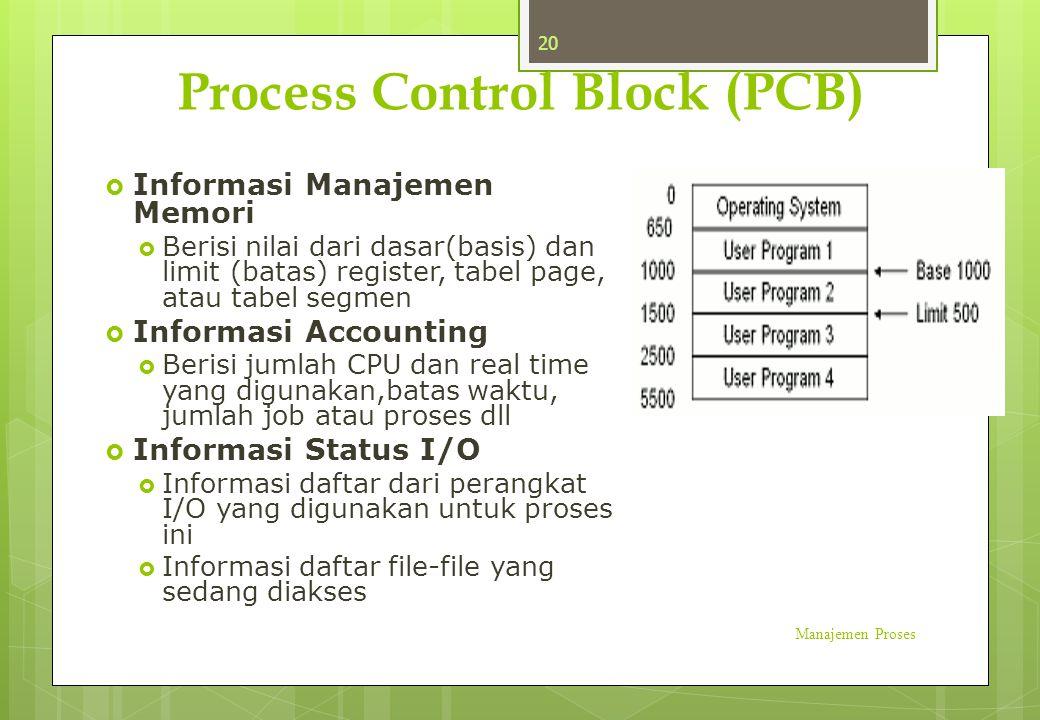 Process Control Block (PCB)  Informasi Manajemen Memori  Berisi nilai dari dasar(basis) dan limit (batas) register, tabel page, atau tabel segmen 