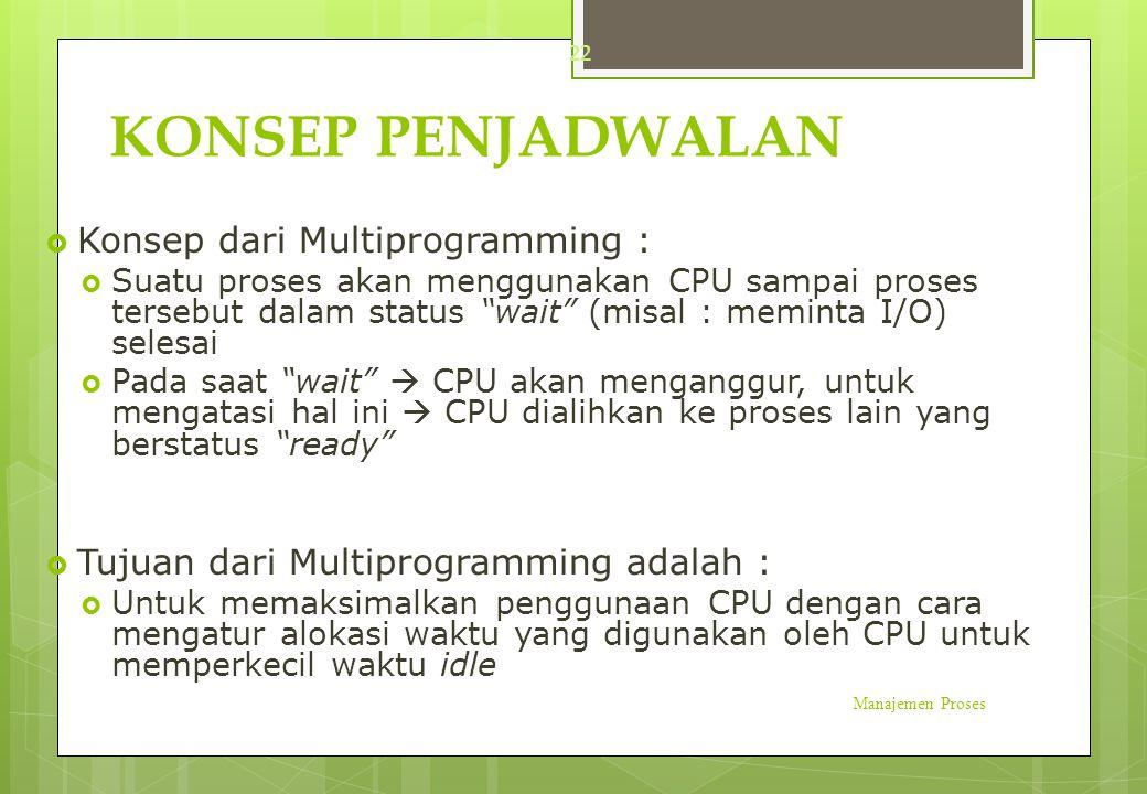 """KONSEP PENJADWALAN  Konsep dari Multiprogramming :  Suatu proses akan menggunakan CPU sampai proses tersebut dalam status """"wait"""" (misal : meminta I/"""