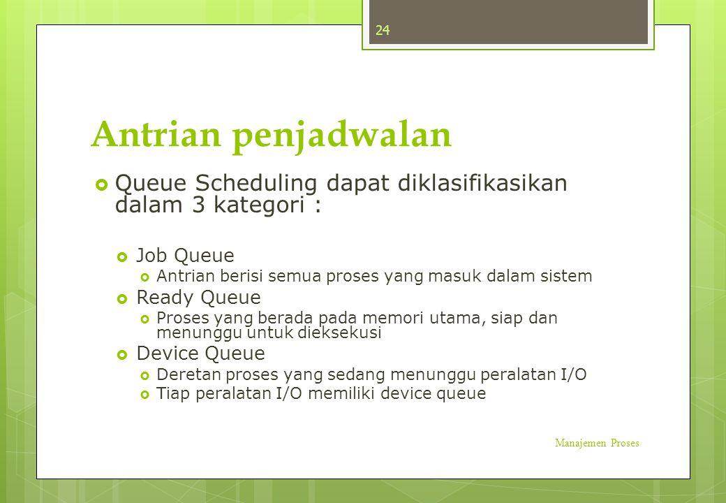 Antrian penjadwalan  Queue Scheduling dapat diklasifikasikan dalam 3 kategori :  Job Queue  Antrian berisi semua proses yang masuk dalam sistem  R