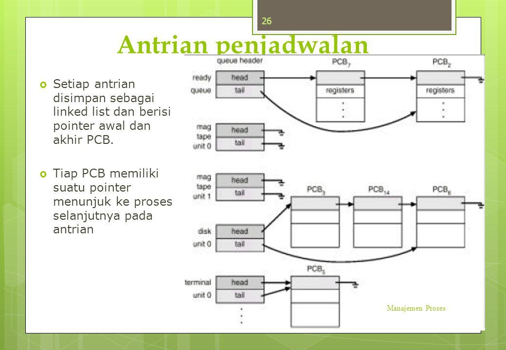 Antrian penjadwalan  Setiap antrian disimpan sebagai linked list dan berisi pointer awal dan akhir PCB.  Tiap PCB memiliki suatu pointer menunjuk ke